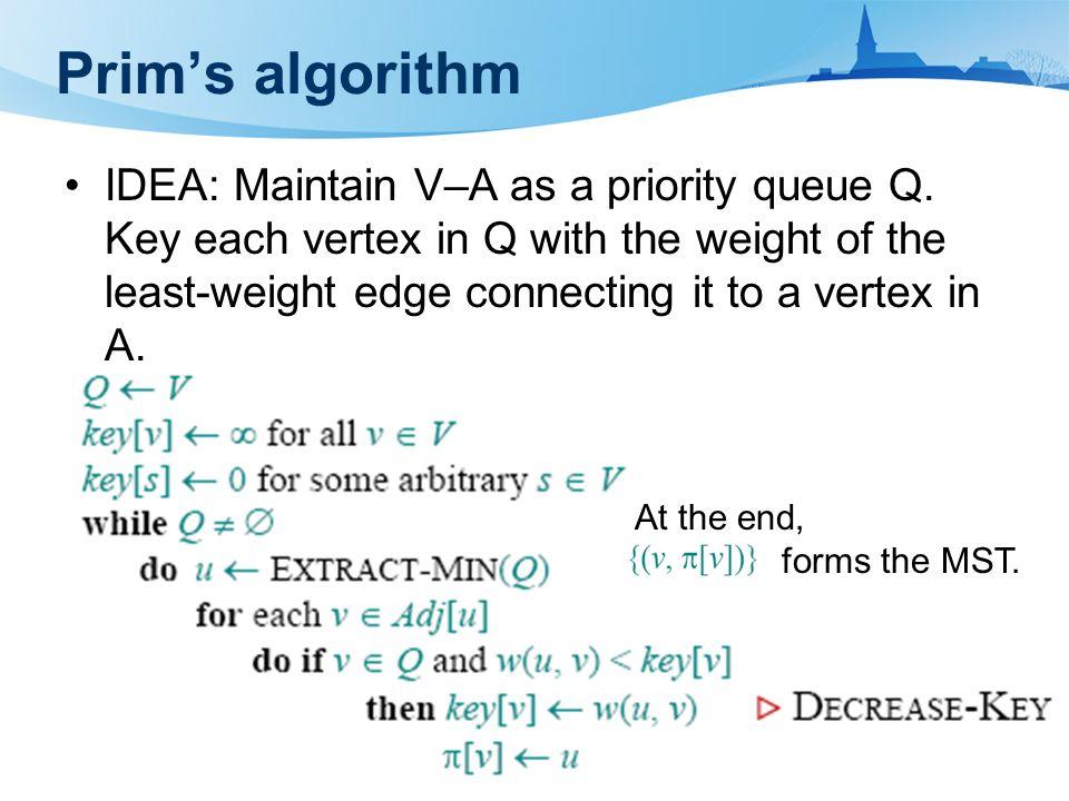 Prim's algorithm IDEA: Maintain V–A as a priority queue Q.