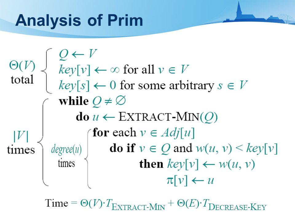 Analysis of Prim
