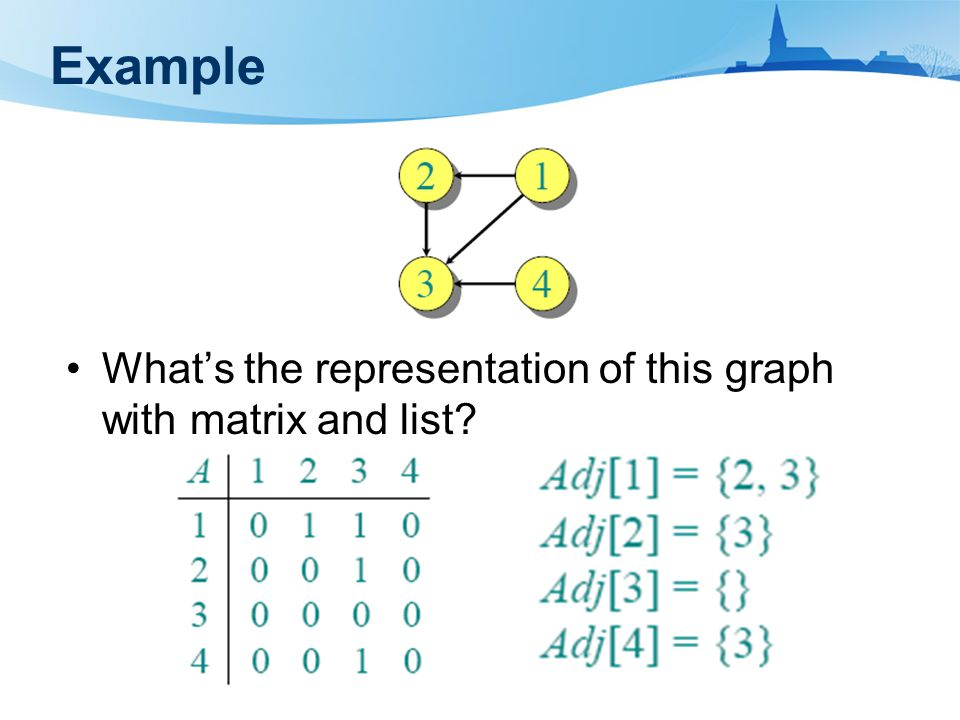 Example What's the representation of this graph with matrix and list?