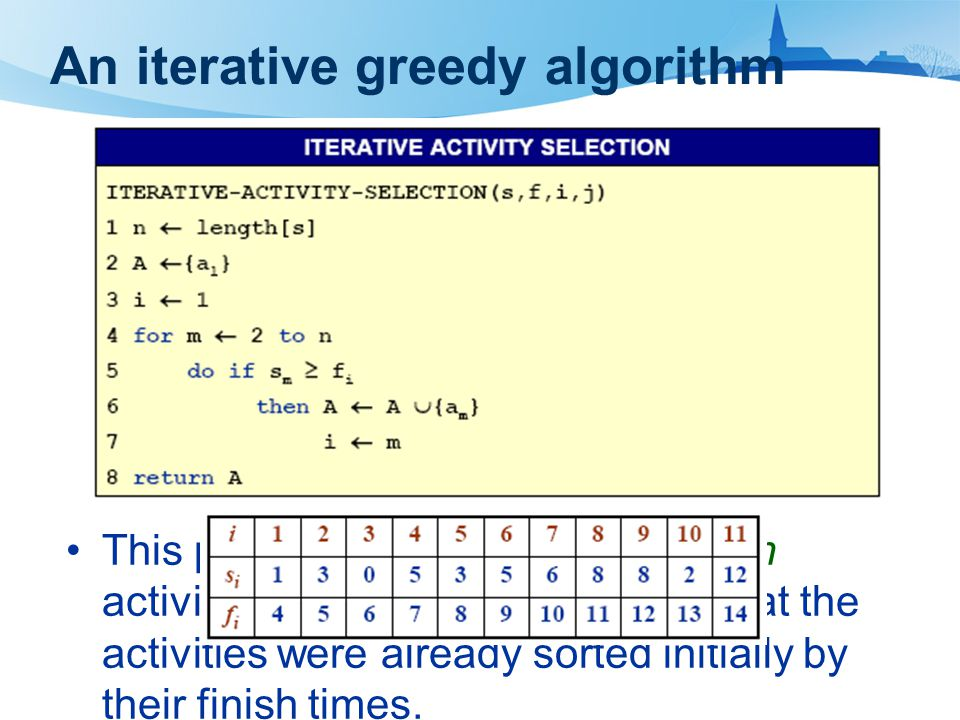 An iterative greedy algorithm This procedure schedules a set of n activities in Θ(n) time, assuming that the activities were already sorted initially