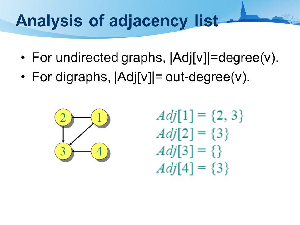 Analysis of adjacency list For undirected graphs, |Adj[v]|=degree(v).