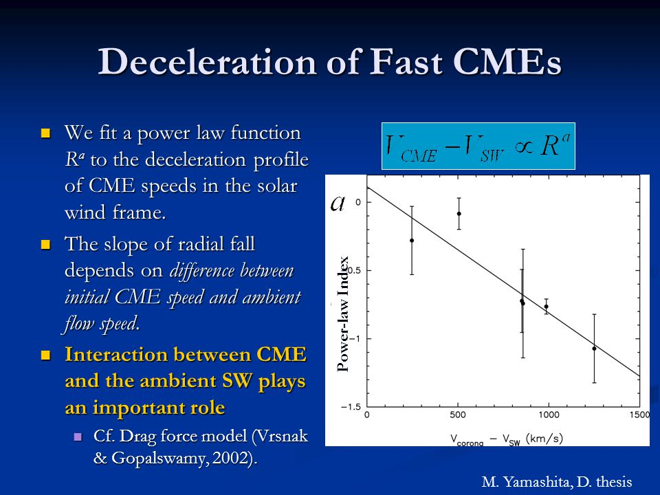 Deceleration of Fast CMEs We fit a power law function R a to the deceleration profile of CME speeds in the solar wind frame.