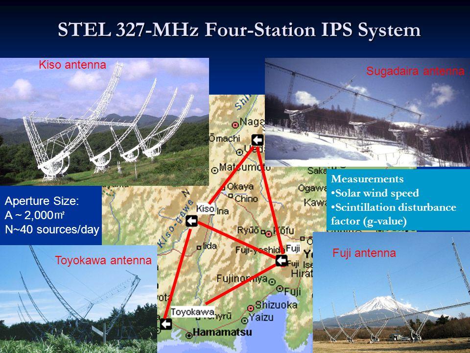 STEL 327-MHz Four-Station IPS System SWIFT Kiso antenna Fuji antenna Sugadaira antenna Toyokawa antenna Aperture Size: A ~ 2,000 ㎡ N~40 sources/day Measurements Solar wind speed Scintillation disturbance factor (g-value)