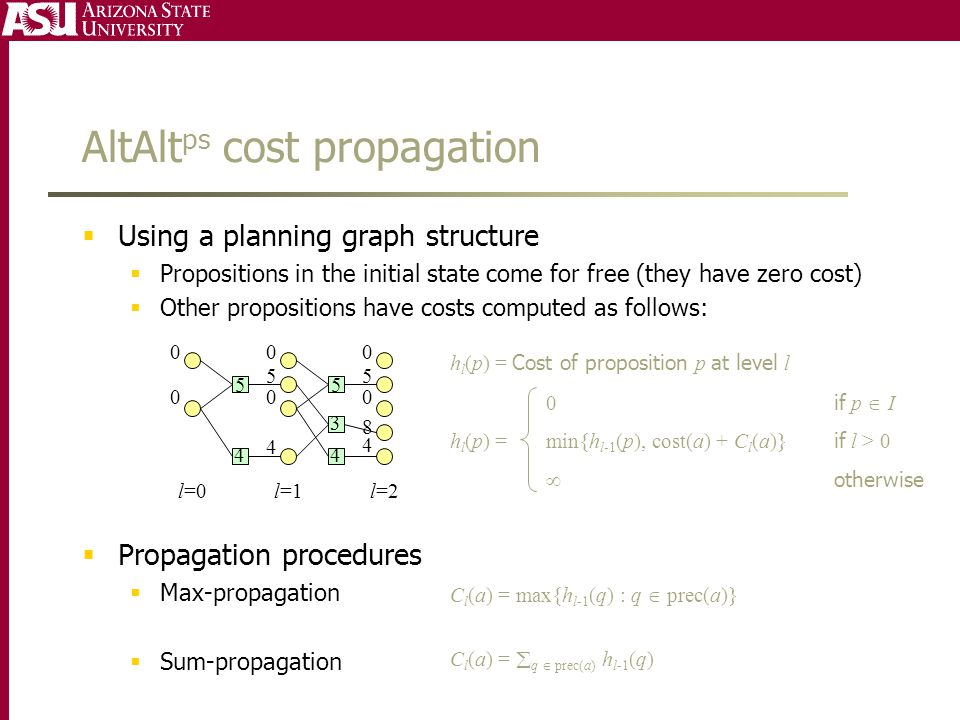 AltAlt ps cost propagation  Using a planning graph structure  Propositions in the initial state come for free (they have zero cost)  Other propositions have costs computed as follows:  Propagation procedures  Max-propagation  Sum-propagation 0 0 0 0 4 0 0 4 55 8 55 3 l=0l=1l=2 h l (p) = Cost of proposition p at level l 0 if p  I h l (p) =min{h l-1 (p), cost(a) + C l (a)} if l > 0  otherwise C l (a) = max{h l-1 (q) : q  prec(a)} C l (a) =  q  prec(a) h l-1 (q) 44