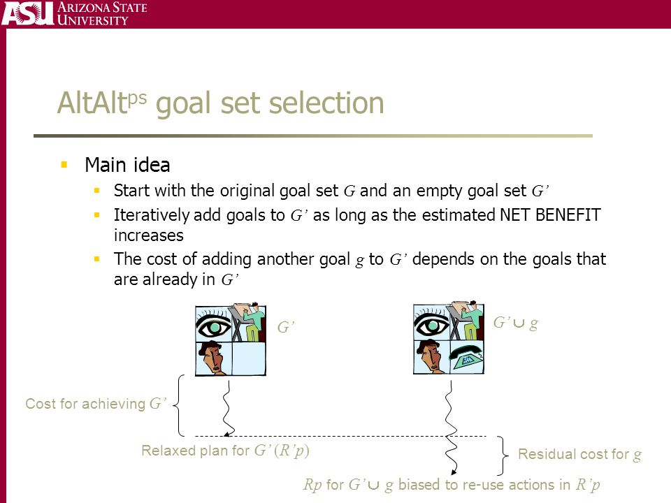 AltAlt ps goal set selection  Main idea  Start with the original goal set G and an empty goal set G'  Iteratively add goals to G' as long as the estimated NET BENEFIT increases  The cost of adding another goal g to G' depends on the goals that are already in G' G' G'  g Cost for achieving G' Residual cost for g Relaxed plan for G' (R'p) Rp for G'  g biased to re-use actions in R'p