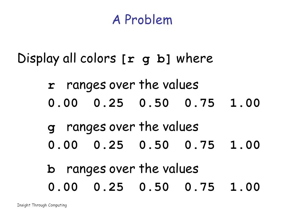 Insight Through Computing A Problem Display all colors [r g b] where r ranges over the values 0.00 0.25 0.50 0.75 1.00 g ranges over the values 0.00 0.25 0.50 0.75 1.00 b ranges over the values 0.00 0.25 0.50 0.75 1.00