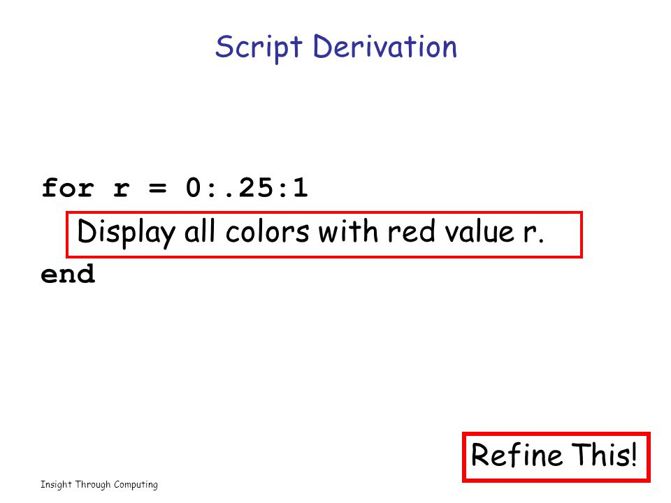 Insight Through Computing Script Derivation for r = 0:.25:1 Display all colors with red value r.