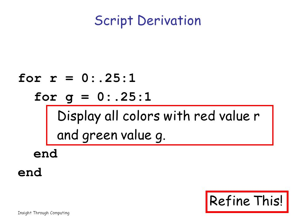 Insight Through Computing Script Derivation for r = 0:.25:1 for g = 0:.25:1 Display all colors with red value r and green value g.