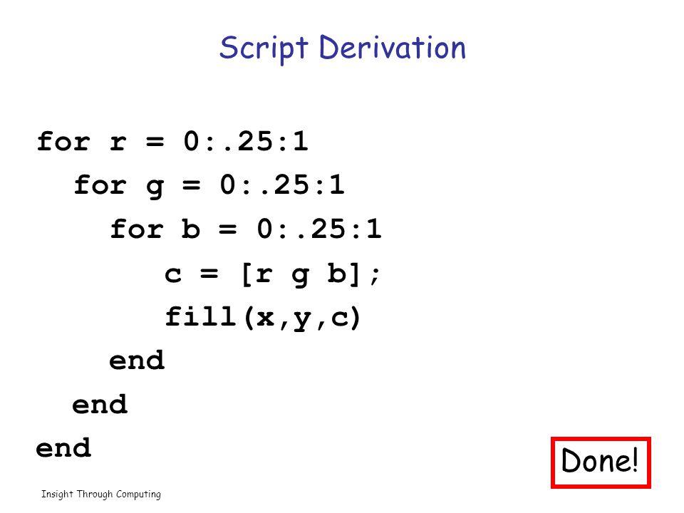 Insight Through Computing Script Derivation for r = 0:.25:1 for g = 0:.25:1 for b = 0:.25:1 c = [r g b]; fill(x,y,c) end Done!
