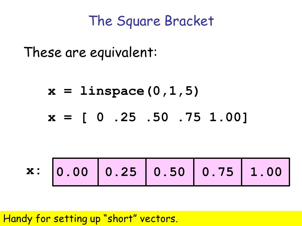 Insight Through Computing The Square Bracket These are equivalent: x = linspace(0,1,5) x = [ 0.25.50.75 1.00] 0.00 0.25 0.50 0.75 1.00 x: Handy for setting up short vectors.