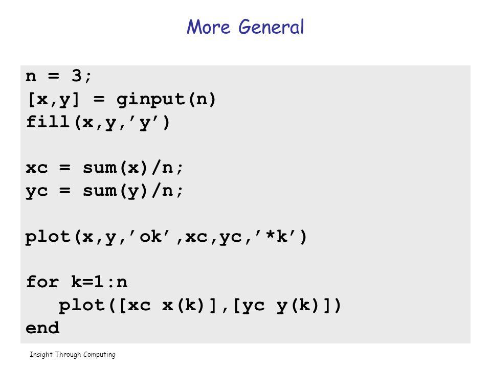 Insight Through Computing More General n = 3; [x,y] = ginput(n) fill(x,y,'y') xc = sum(x)/n; yc = sum(y)/n; plot(x,y,'ok',xc,yc,'*k') for k=1:n plot([xc x(k)],[yc y(k)]) end