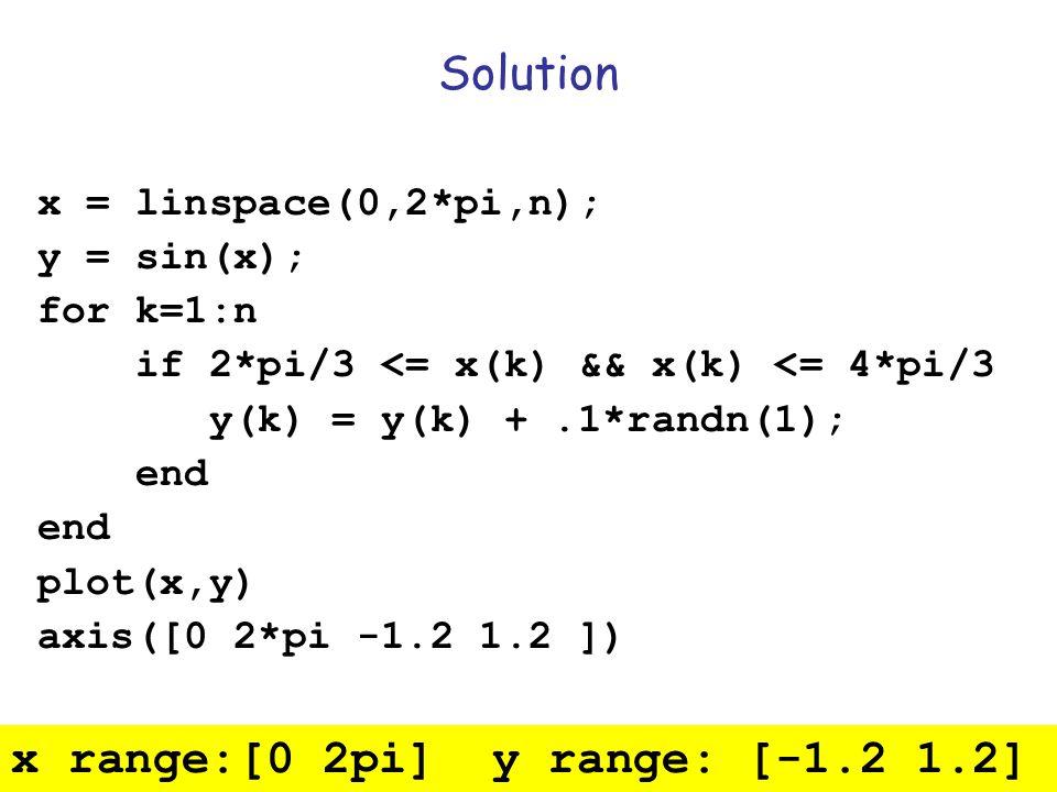 Insight Through Computing Solution x = linspace(0,2*pi,n); y = sin(x); for k=1:n if 2*pi/3 <= x(k) && x(k) <= 4*pi/3 y(k) = y(k) +.1*randn(1); end plot(x,y) axis([0 2*pi -1.2 1.2 ]) x range:[0 2pi] y range: [-1.2 1.2]