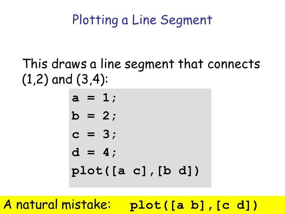 Insight Through Computing Plotting a Line Segment a = 1; b = 2; c = 3; d = 4; plot([a c],[b d]) This draws a line segment that connects (1,2) and (3,4): A natural mistake: plot([a b],[c d])