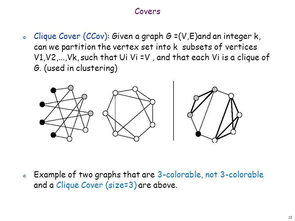 Covers Clique Cover (CCov): Given a graph G =(V,E)and an integer k, can we partition the vertex set into k subsets of vertices V1,V2,...,Vk, such that
