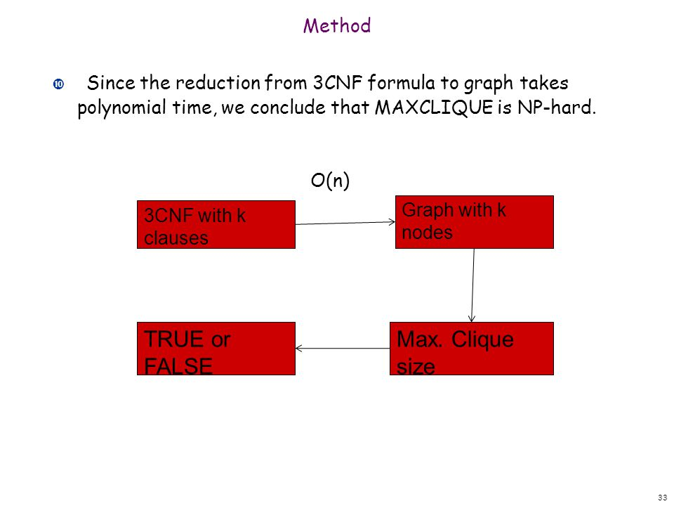 Method Since the reduction from 3CNF formula to graph takes polynomial time, we conclude that MAXCLIQUE is NP-hard. O(n) 33 3CNF with k clauses Graph