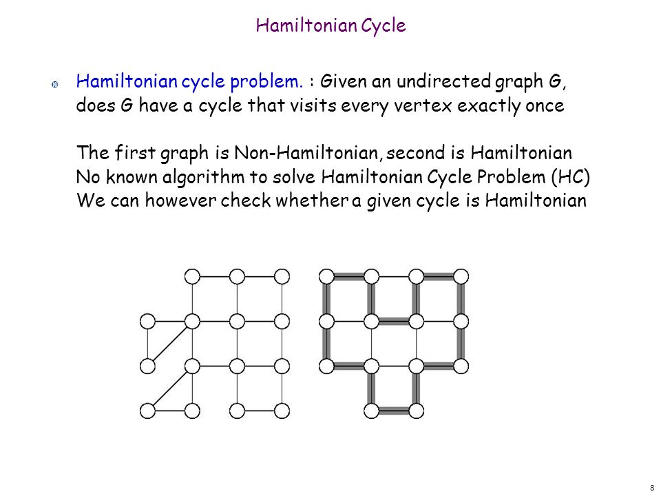 Hamiltonian Cycle Hamiltonian cycle problem. : Given an undirected graph G, does G have a cycle that visits every vertex exactly once The first graph