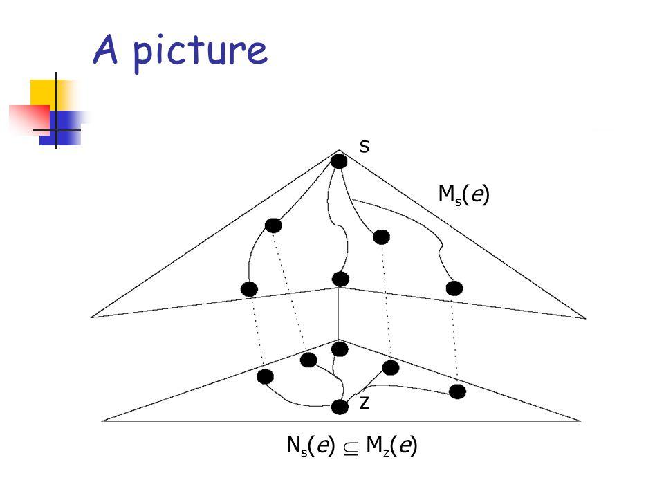 A picture s z N s (e)  M z (e) Ms(e)Ms(e)