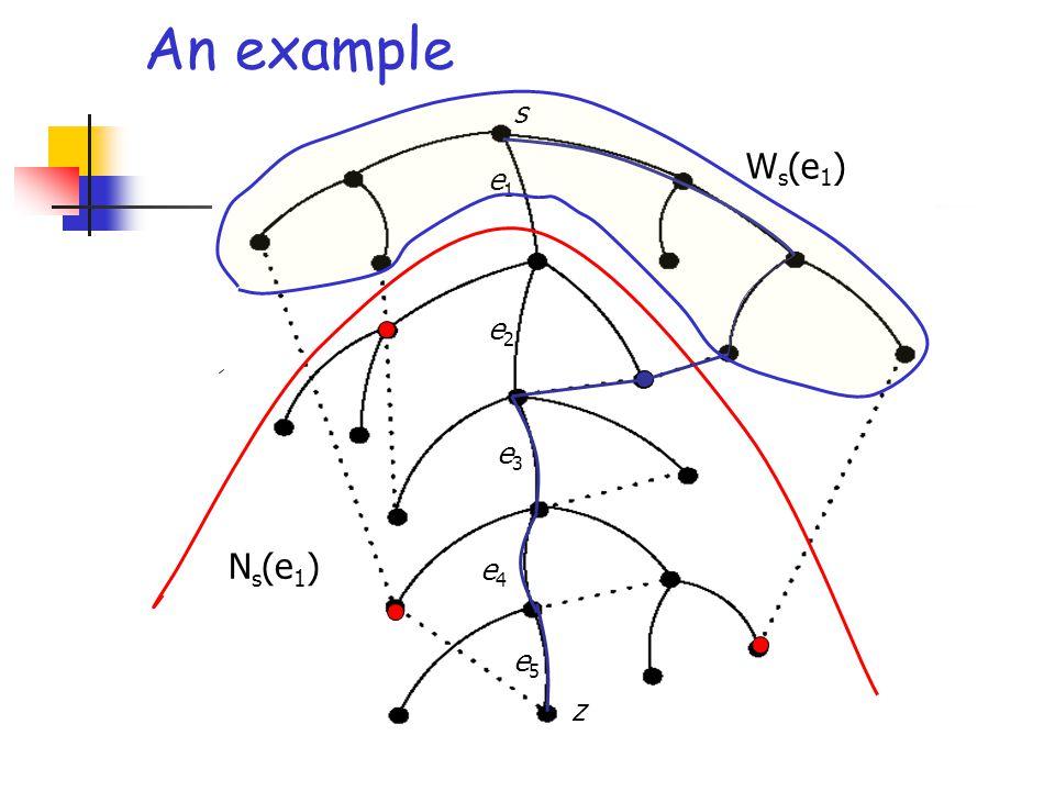 An example N s (e 1 ) e1e1 e2e2 e3e3 e5e5 e4e4 s z W s (e 1 )