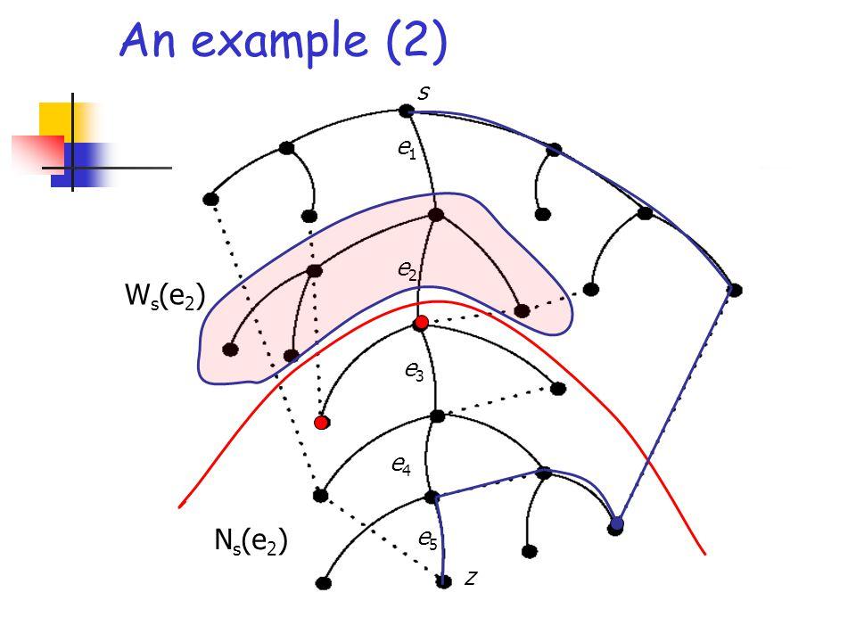 An example (2) N s (e 2 ) e1e1 e2e2 e3e3 e5e5 e4e4 s z W s (e 2 )
