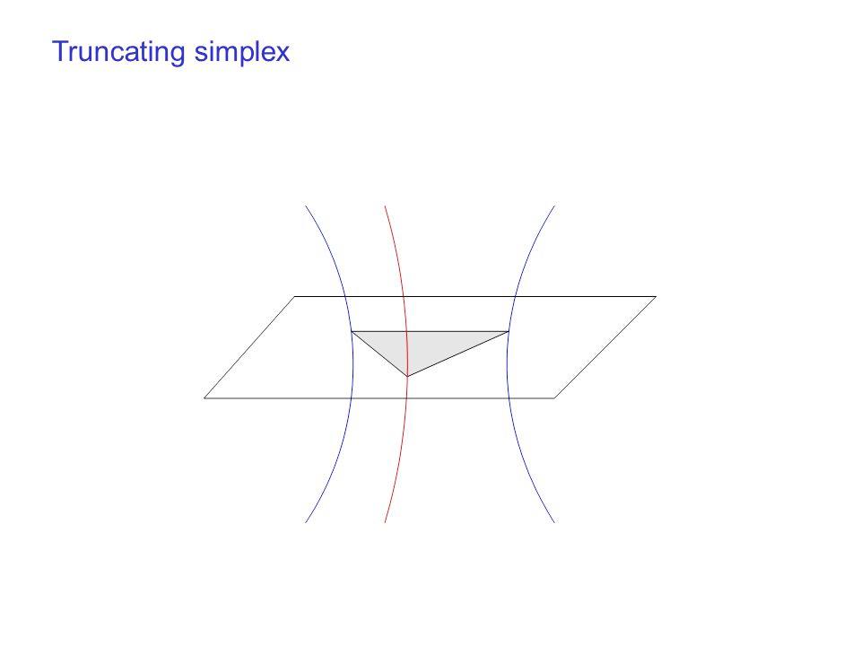 Truncating simplex