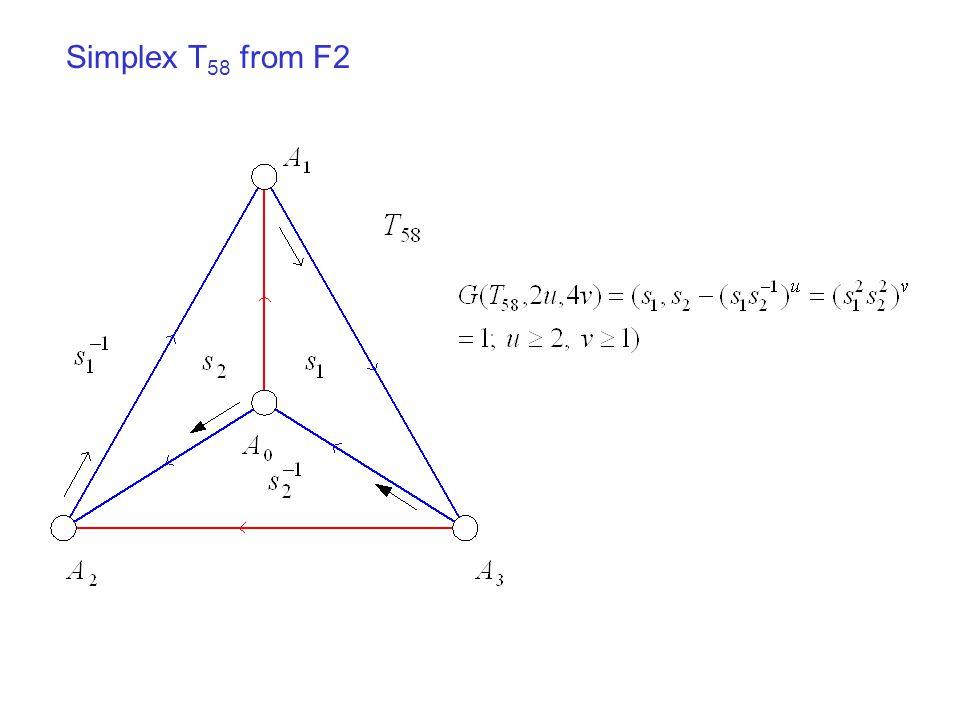 Simplex T 58 from F2