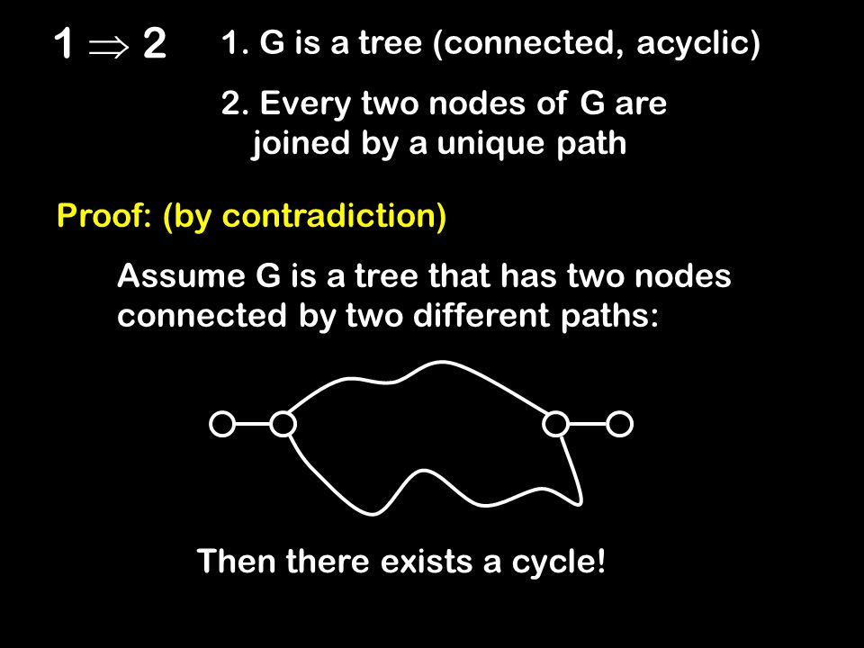1  2 1.G is a tree (connected, acyclic) 2.