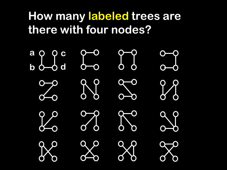 How many labeled trees are there with four nodes a b c d