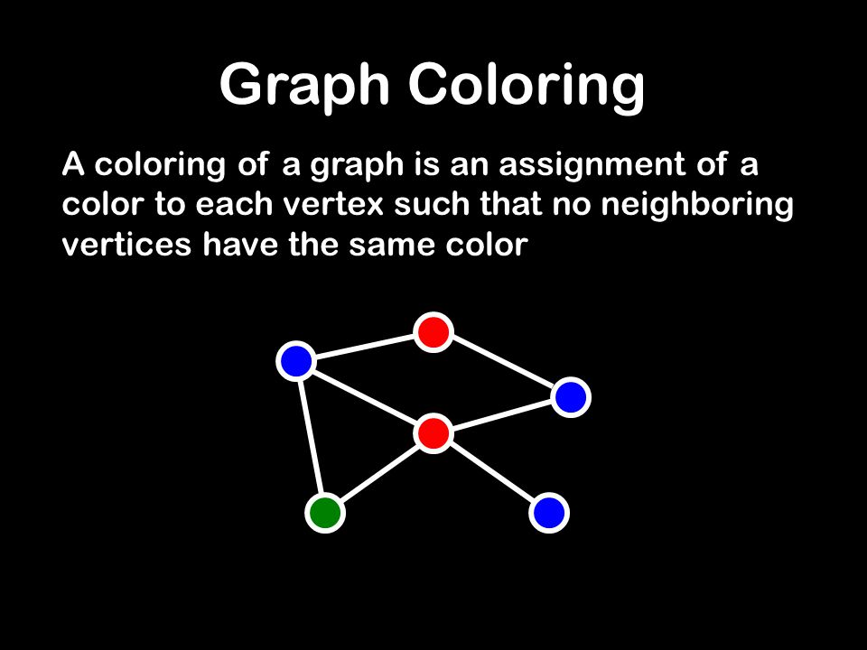 A coloring of a graph is an assignment of a color to each vertex such that no neighboring vertices have the same color Graph Coloring
