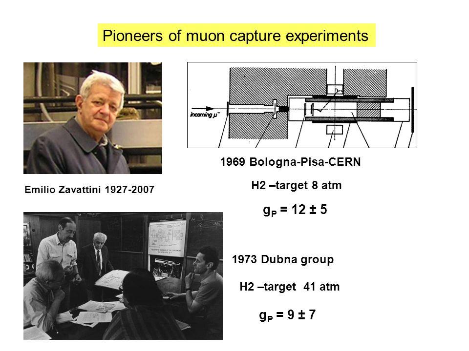 Emilio Zavattini 1927-2007 1969 Bologna-Pisa-CERN 1973 Dubna group H2 –target 8 atm Pioneers of muon capture experiments g P = 12 ± 5 g P = 9 ± 7 H2 –target 41 atm