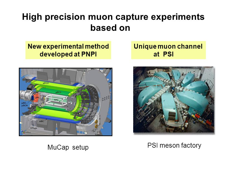 High precision muon capture experiments based on New experimental method developed at PNPI Unique muon channel at PSI MuCap setup PSI meson factory