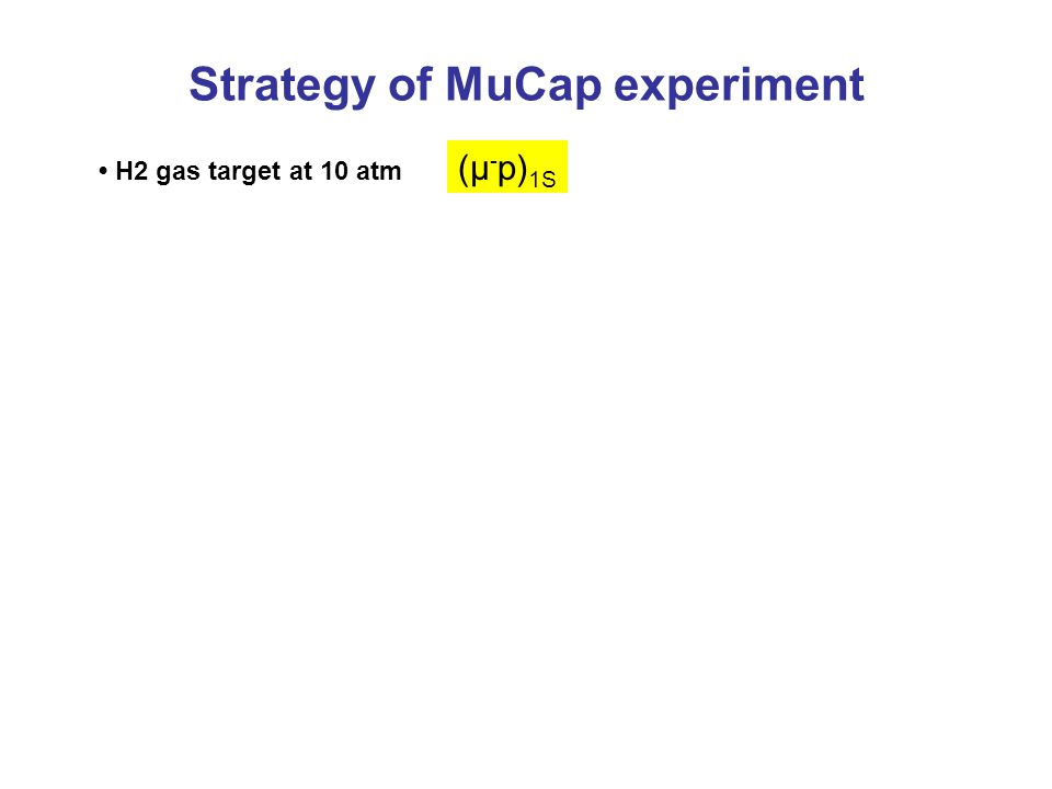 Strategy of MuCap experiment H2 gas target at 10 atm (µ - p) 1S
