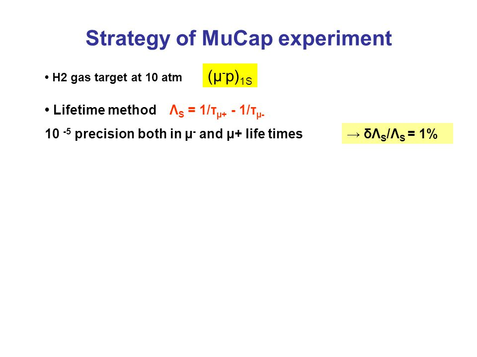 Strategy of MuCap experiment H2 gas target at 10 atm (µ - p) 1S Lifetime method Λ S = 1/τ µ+ - 1/τ µ- 10 -5 precision both in µ - and µ+ life times→ δΛ S /Λ S = 1%
