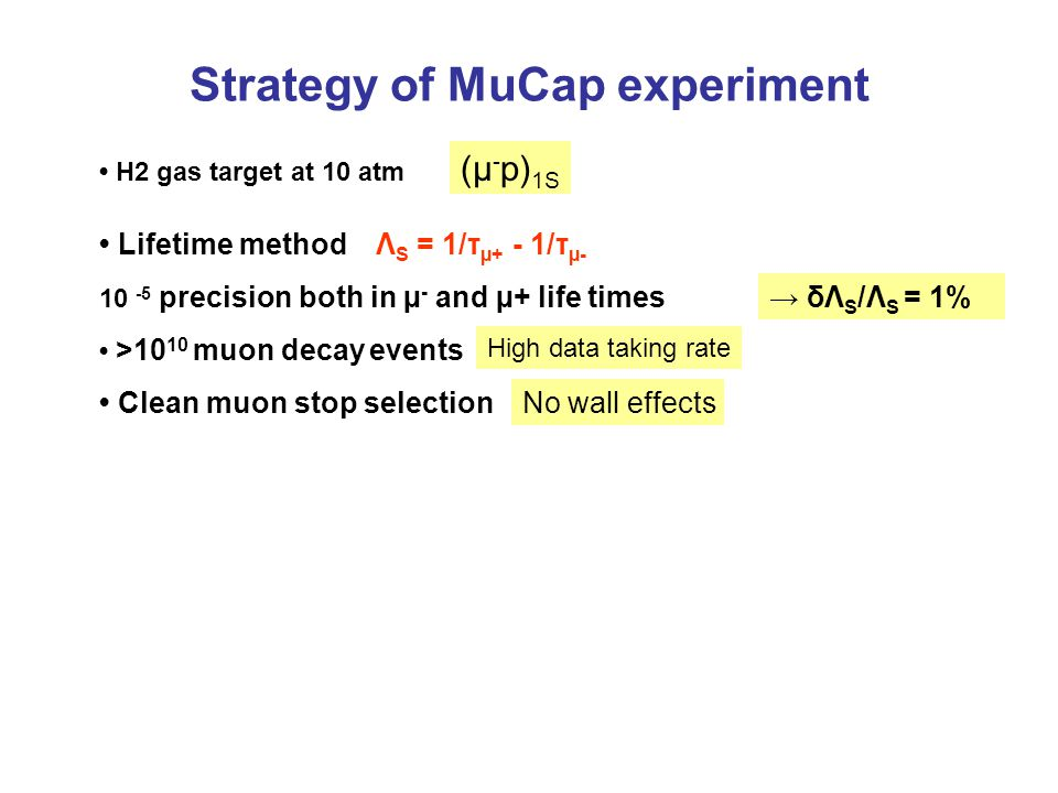 Strategy of MuCap experiment H2 gas target at 10 atm (µ - p) 1S Lifetime method Λ S = 1/τ µ+ - 1/τ µ- 10 -5 precision both in µ - and µ+ life times→ δΛ S /Λ S = 1% >10 10 muon decay events High data taking rate Clean muon stop selectionNo wall effects