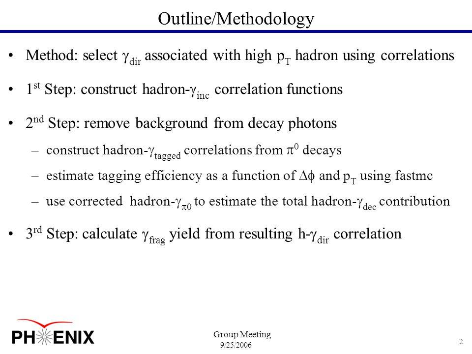 9/25/2006 Group Meeting 3 h-  inc per trigger yield