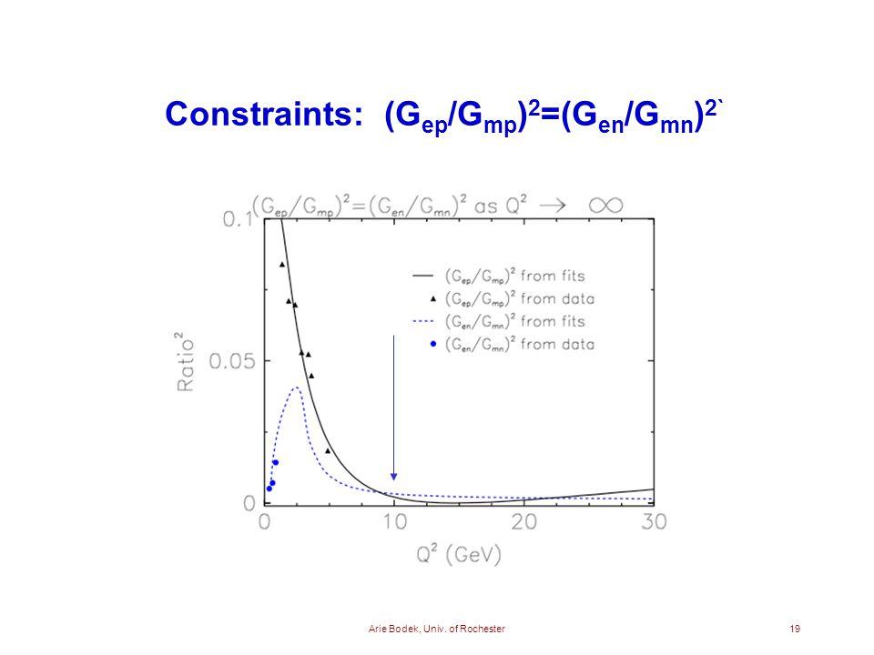 Arie Bodek, Univ. of Rochester19 Constraints: (G ep /G mp ) 2 =(G en /G mn ) 2`