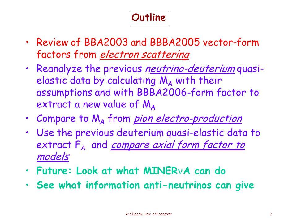 Arie Bodek, Univ.of Rochester23 Miller 1982: We type in their d  /dQ2 histogram.