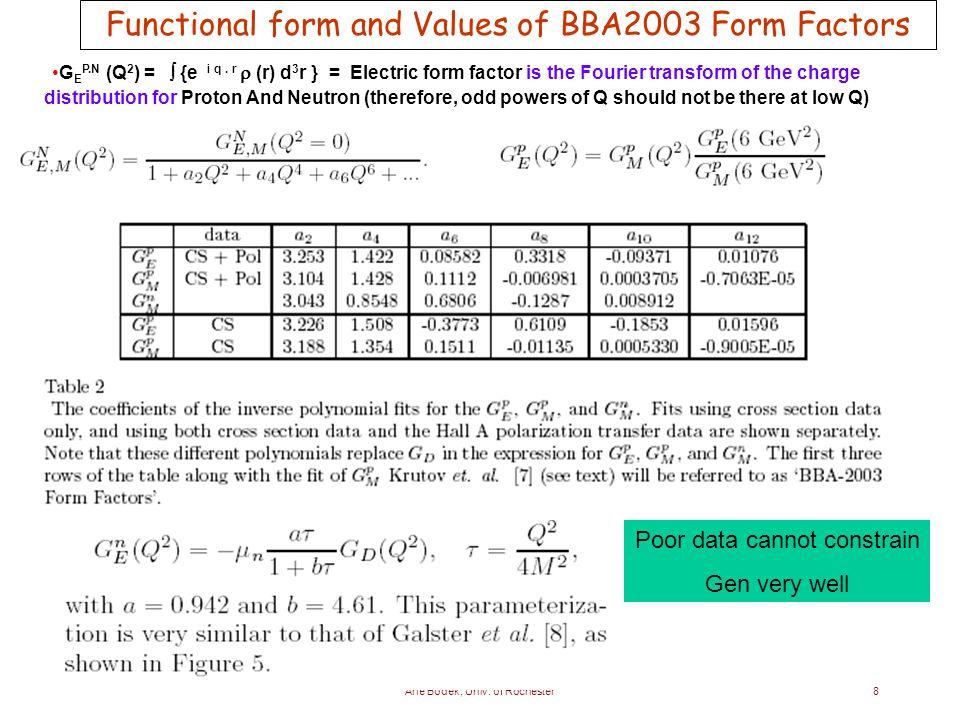 Arie Bodek, Univ.of Rochester29 Kitagaki 1990 They used Ollson, Mv=0.84 and Ga=-1.254.