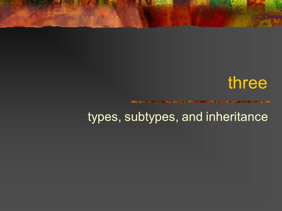 three types, subtypes, and inheritance