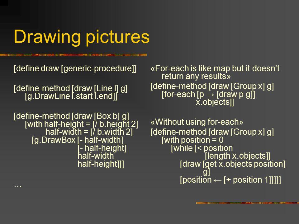 Drawing pictures [define draw [generic-procedure]] [define-method [draw [Line l] g] [g.DrawLine l.start l.end]] [define-method [draw [Box b] g] [with