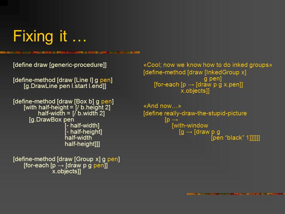 Fixing it … [define draw [generic-procedure]] [define-method [draw [Line l] g pen] [g.DrawLine pen l.start l.end]] [define-method [draw [Box b] g pen]