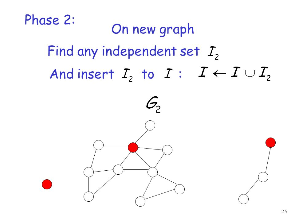 25 Phase 2: Find any independent set And insert to : On new graph