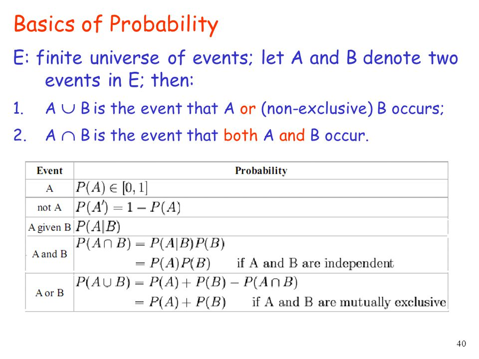 40 Basics of Probability E: finite universe of events; let A and B denote two events in E; then: 1.A  B is the event that A or (non-exclusive) B occurs; 2.A  B is the event that both A and B occur.