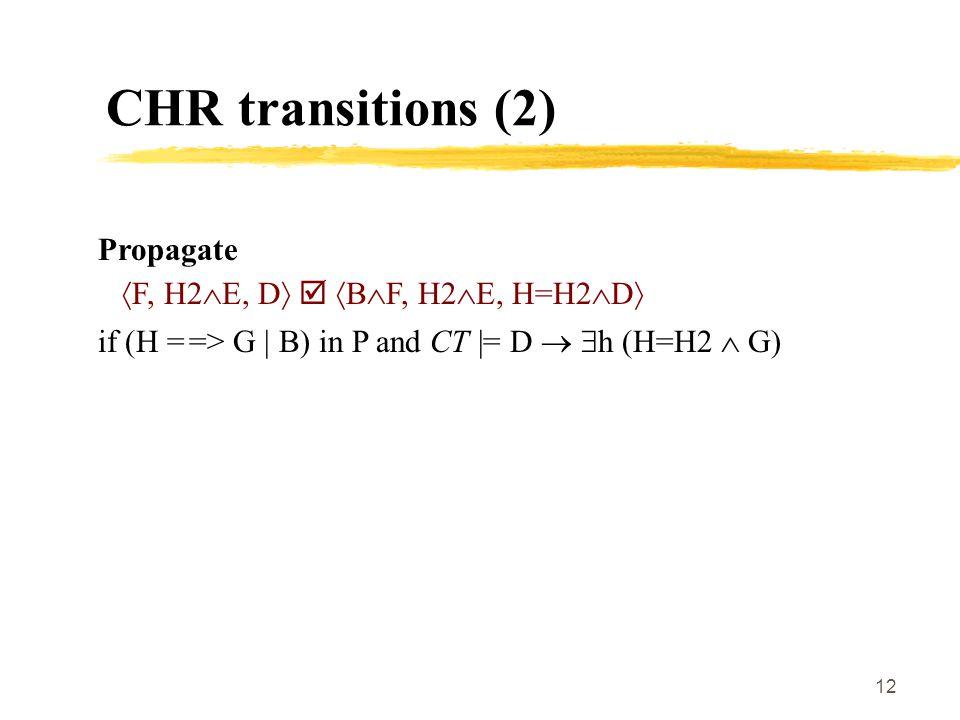 12 CHR transitions (2) Propagate  F, H2  E, D    B  F, H2  E, H=H2  D  if (H = => G | B) in P and CT |= D   h (H=H2  G)