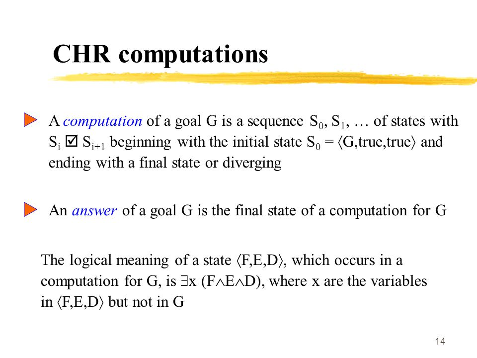 14 CHR computations A computation of a goal G is a sequence S 0, S 1, … of states with S i  S i+1 beginning with the initial state S 0 =  G,true,true  and ending with a final state or diverging The logical meaning of a state  F,E,D , which occurs in a computation for G, is  x (F  E  D), where x are the variables in  F,E,D  but not in G An answer of a goal G is the final state of a computation for G