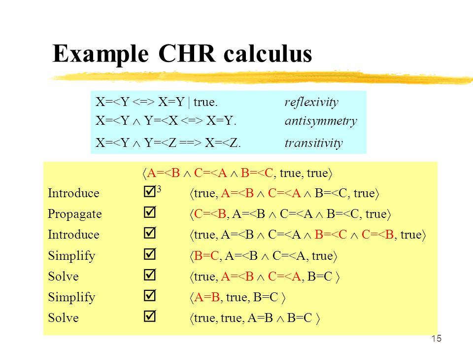 15 Example CHR calculus X= X=Y | true.reflexivity X= X=Y.antisymmetry X= X=<Z.transitivity  A=<B  C=<A  B=<C, true, true  Introduce  3  true, A=<B  C=<A  B=<C, true  Propagate   C=<B, A=<B  C=<A  B=<C, true  Introduce   true, A=<B  C=<A  B=<C  C=<B, true  Simplify   B=C, A=<B  C=<A, true  Solve   true, A=<B  C=<A, B=C  Simplify   A=B, true, B=C  Solve   true, true, A=B  B=C 