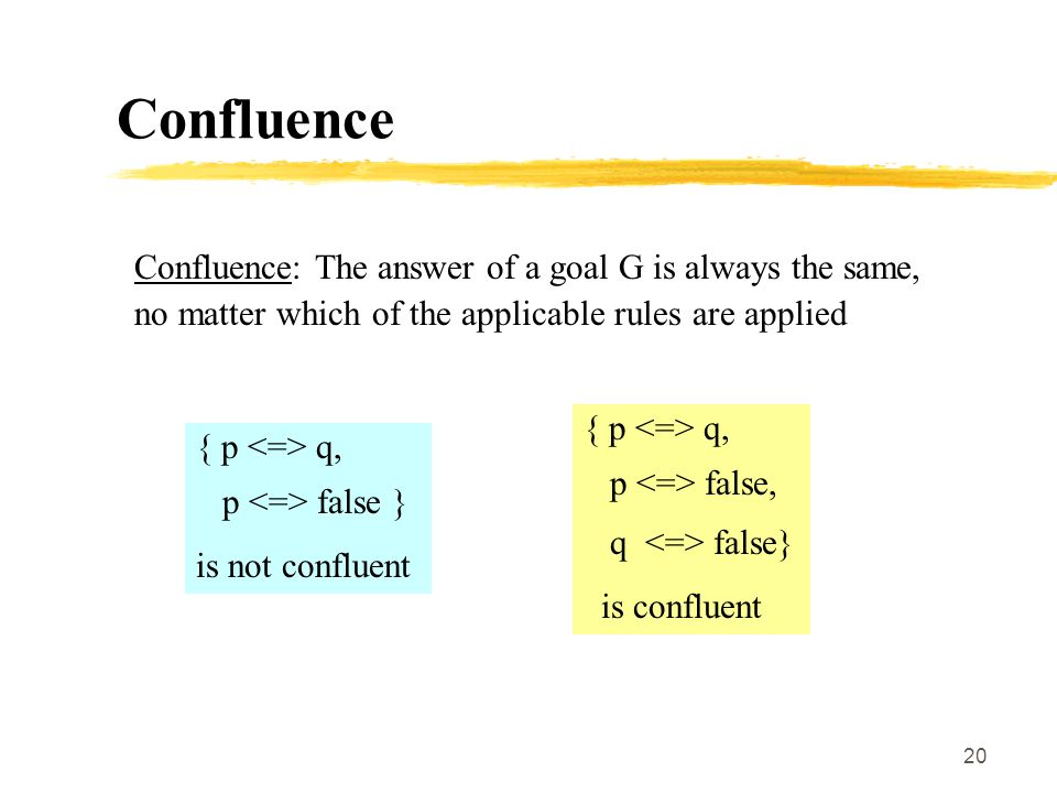 20 Confluence Confluence: The answer of a goal G is always the same, no matter which of the applicable rules are applied { p q, p false } is not confluent { p q, p false, q false} is confluent