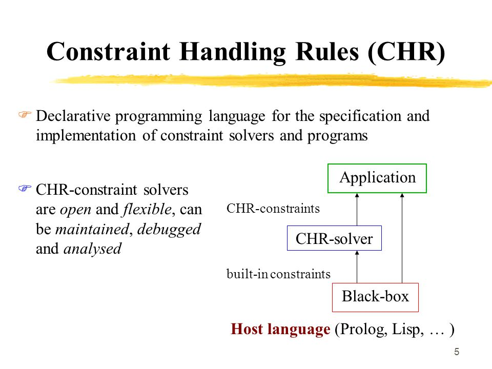 26 Examples of CHR solvers Several constraint solvers have been written in CHR, including new constraint domains such as terminological and temporal reasoning bool.plboolean constraints arc.plarc-consistency over finite domains interval.plinterval domains over integers and reals list.plequality constraints over concatenation of lists