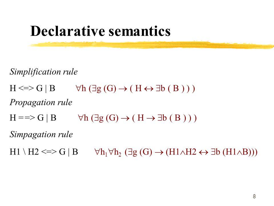 8 Declarative semantics Simplification rule H G | B  h (  g (G)  ( H   b ( B ) ) ) Propagation rule H = => G | B  h (  g (G)  ( H   b ( B ) ) ) Simpagation rule H1 \ H2 G | B  h 1  h 2 (  g (G)  (H1  H2   b (H1  B)))