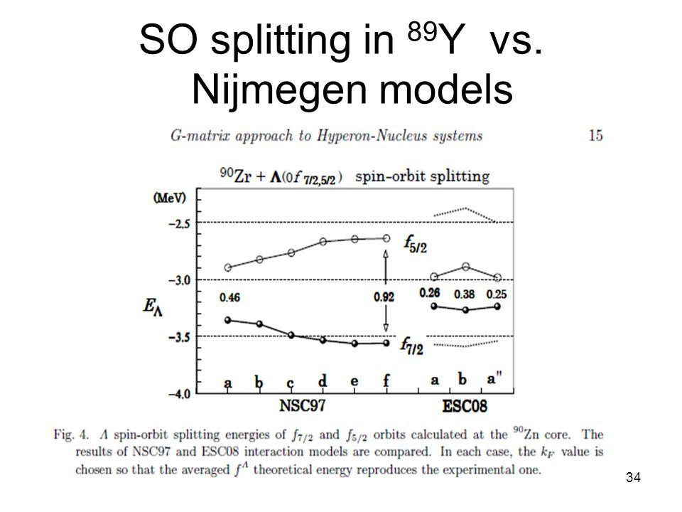 SO splitting in 89 Y vs. Nijmegen models 34