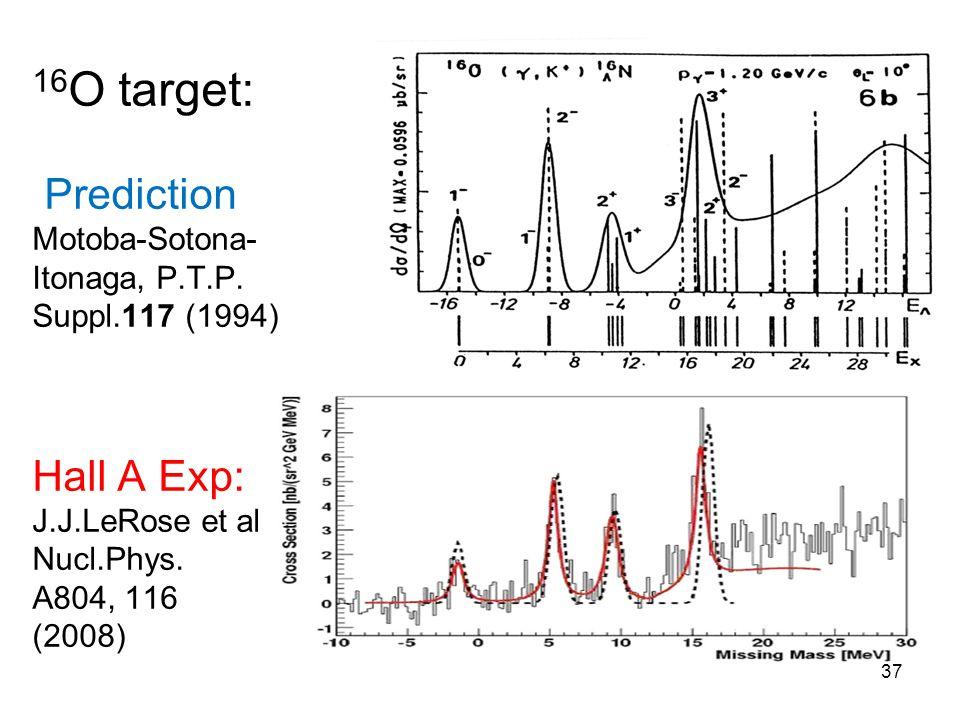 16 O target: Prediction Motoba-Sotona- Itonaga, P.T.P. Suppl.117 (1994) Hall A Exp: J.J.LeRose et al., Nucl.Phys. A804, 116 (2008) 37